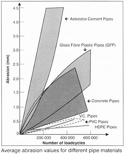 pipe-materials